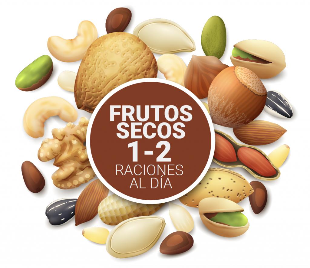 Captura de pantalla 2020 06 05 a las 19.26.47 1024x886 - Los Frutos Secos en la Dieta Mediterránea