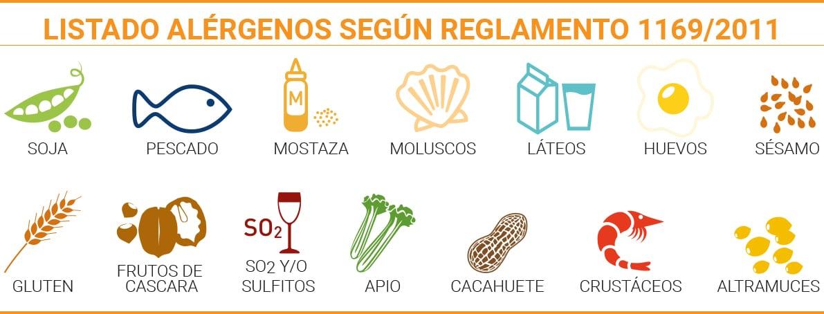 SGP 001 FD JJ GREFUSA Listado alergenos - ¿Cómo leer las etiquetas de los alimentos?